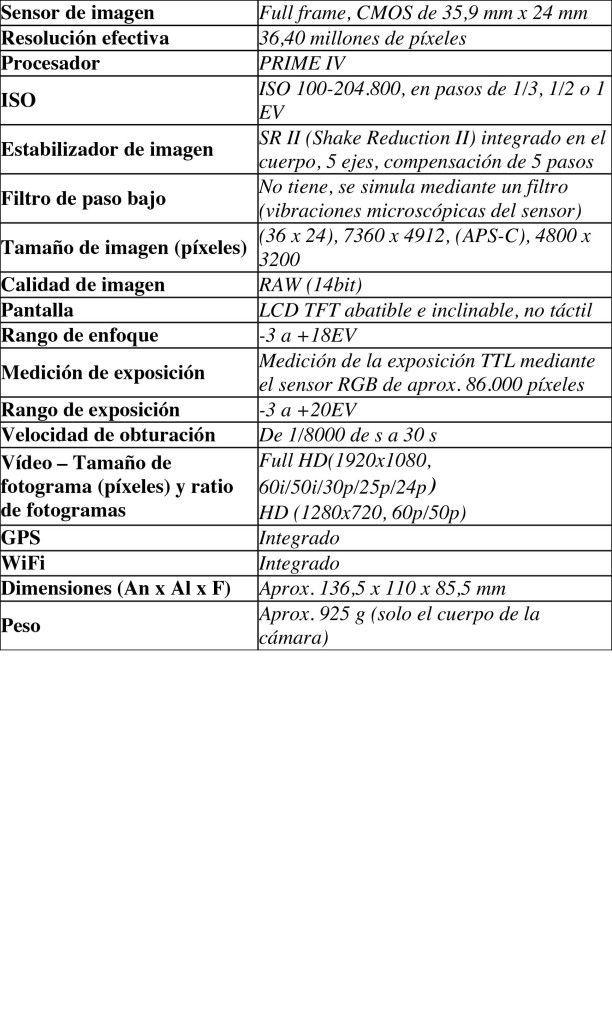 CARACTERISTICAS PENTAX K-1
